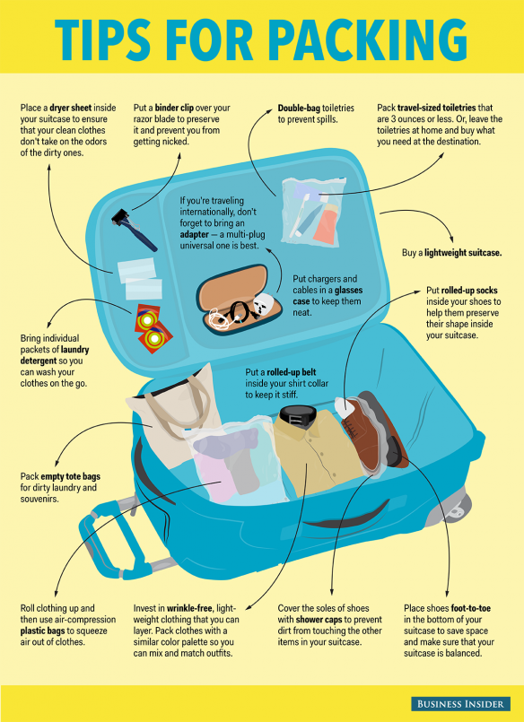 bi_graphics_packingsuitcase2-1