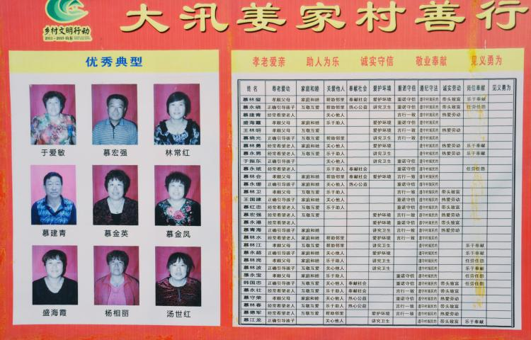 HANDOUT - 17 January 2018, China, Rongcheng: So-called model citizens are depicted on a board, who reached a particularly high score. The parents' support is considered in the new social credit system and is rewarded with points. The East Chinese coast city at the Yellow Sea is a pioneer of some dozen pilot projects in China, with wich a nationwide point system of 'social trustworthiness' is to be introduced in 2020. The number of obtained points differentiates good from bad citizens and serves as a personal certificate of good conduct.· NO WIRE SERVICE · Photo: Andreas Landwehr/dpa Photo via Newscom